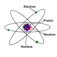 protonneutron