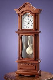 timemeasuredclock